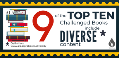 Graphic: 9 of the top ten challenged books include diverse content.