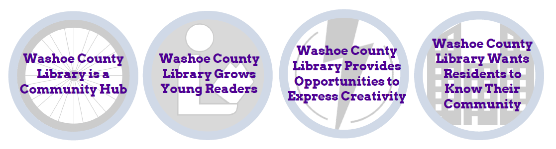 Service Roles Washoe County Library Is A Community Hub Grows Young